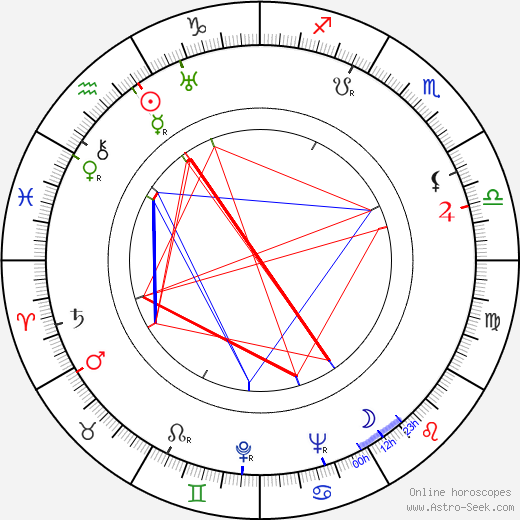 Stefan Themerson astro natal birth chart, Stefan Themerson horoscope, astrology