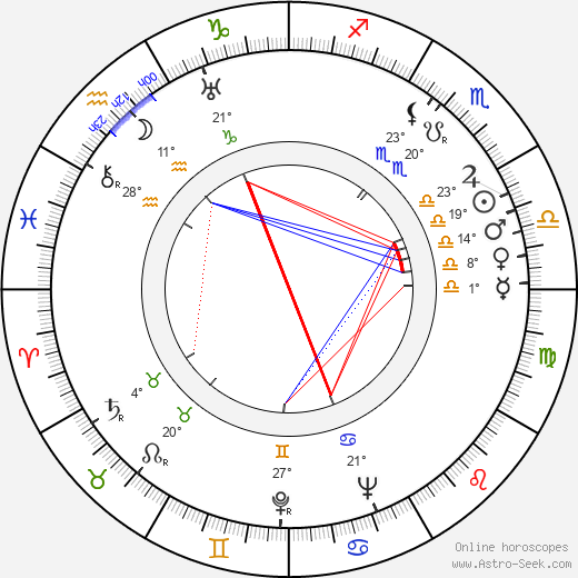 Georges Friedland birth chart, biography, wikipedia 2018, 2019