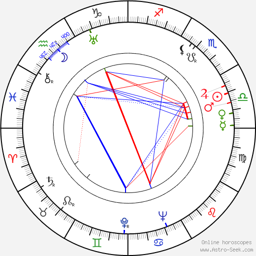 Georges Friedland astro natal birth chart, Georges Friedland horoscope, astrology