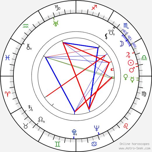 Veli Mustonen astro natal birth chart, Veli Mustonen horoscope, astrology