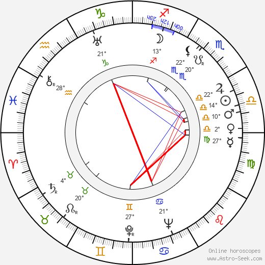 Winston Hibler birth chart, biography, wikipedia 2017, 2018