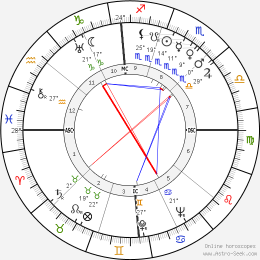 Bill Brubaker birth chart, biography, wikipedia 2018, 2019