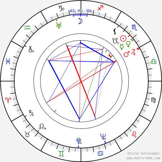 Erik Ode tema natale, oroscopo, Erik Ode oroscopi gratuiti, astrologia