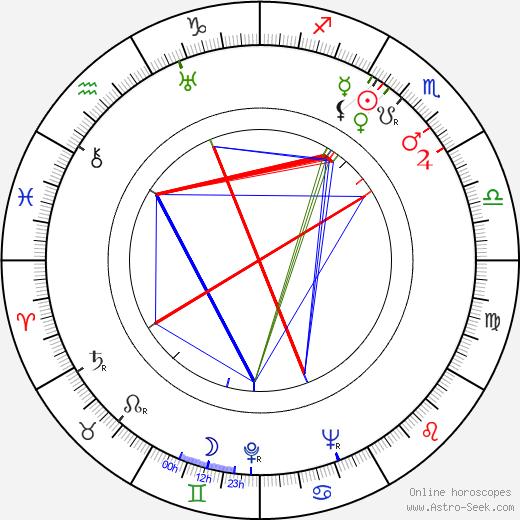 Gunnar Fischer birth chart, Gunnar Fischer astro natal horoscope, astrology