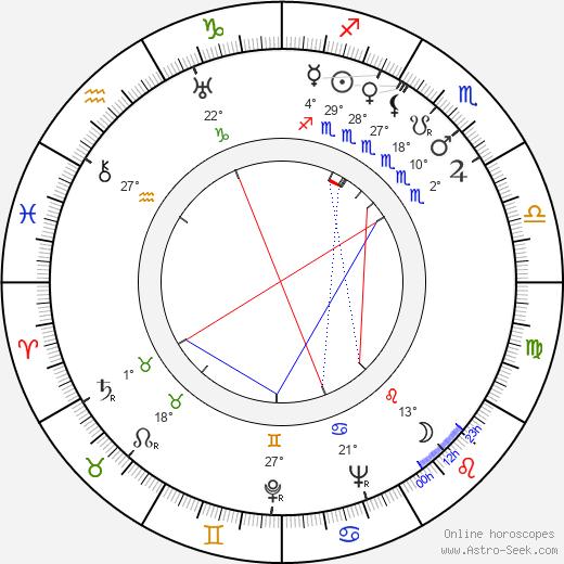 Mary Jackson birth chart, biography, wikipedia 2019, 2020