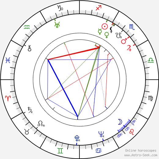 Mary Jackson astro natal birth chart, Mary Jackson horoscope, astrology