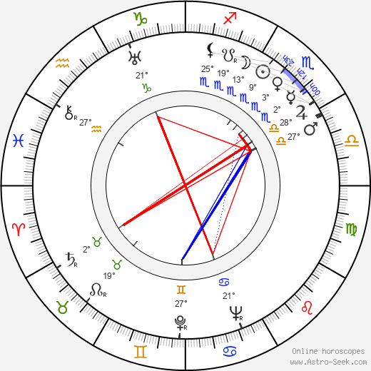 Pierre Levent birth chart, biography, wikipedia 2019, 2020