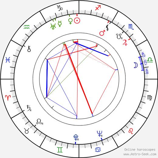 Colin Lesslie tema natale, oroscopo, Colin Lesslie oroscopi gratuiti, astrologia