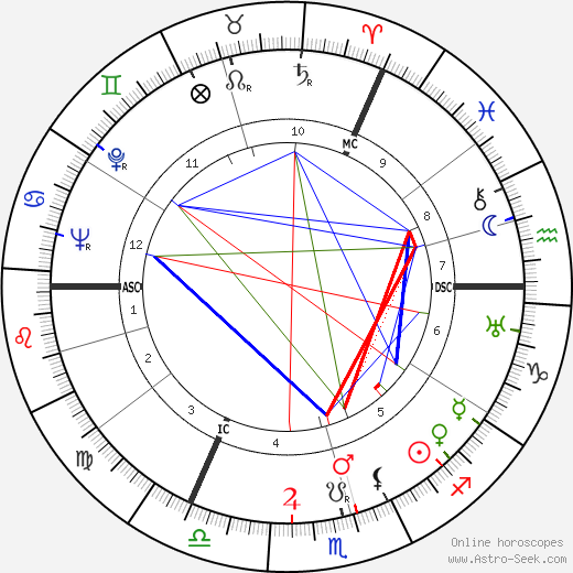Gerard Hengeveld tema natale, oroscopo, Gerard Hengeveld oroscopi gratuiti, astrologia