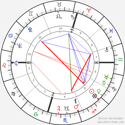 Jean Genet tema natale, oroscopo, Jean Genet oroscopi gratuiti, astrologia