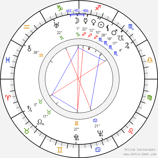 Marion Shilling birth chart, biography, wikipedia 2019, 2020