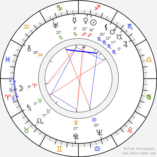 Paľo Bielik birth chart, biography, wikipedia 2019, 2020