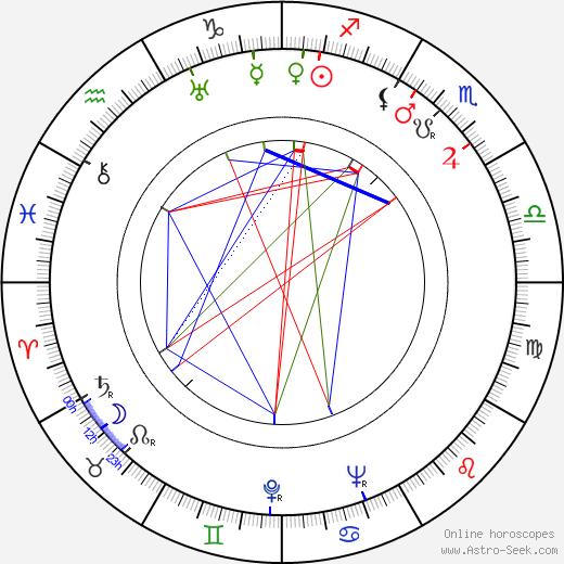Ван Хефлин Van Heflin день рождения гороскоп, Van Heflin Натальная карта онлайн