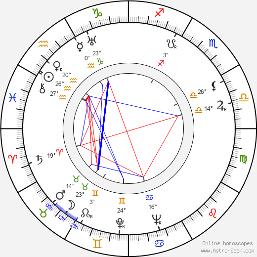 Börje Larsson birth chart, biography, wikipedia 2017, 2018