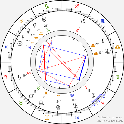 Else Elster birth chart, biography, wikipedia 2020, 2021