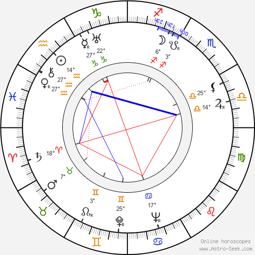 František Rauch birth chart, biography, wikipedia 2019, 2020