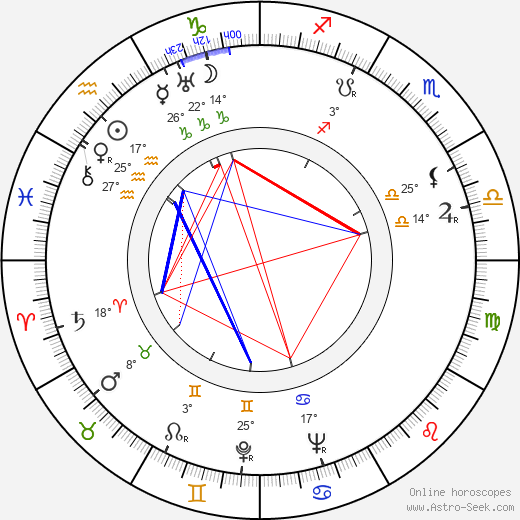 Giovanni Onorato birth chart, biography, wikipedia 2019, 2020