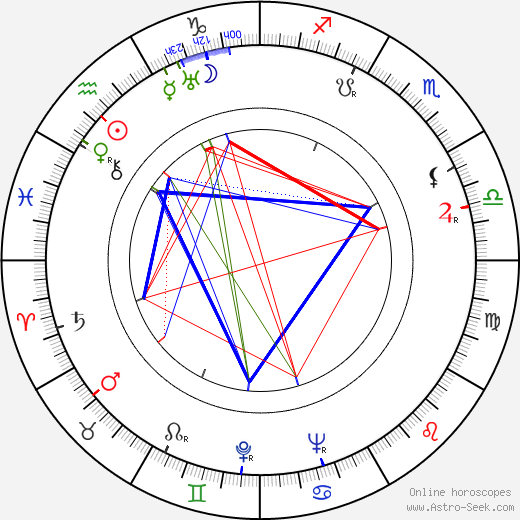 Giovanni Onorato birth chart, Giovanni Onorato astro natal horoscope, astrology