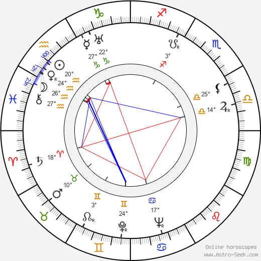 Maria Cebotari birth chart, biography, wikipedia 2019, 2020