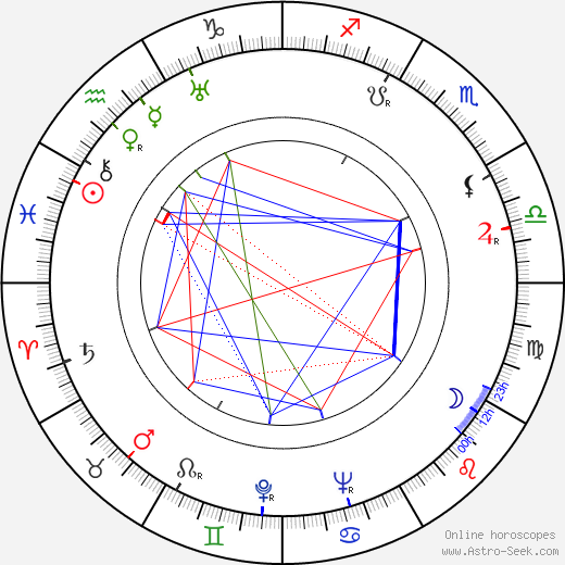 Rosine Deréan tema natale, oroscopo, Rosine Deréan oroscopi gratuiti, astrologia
