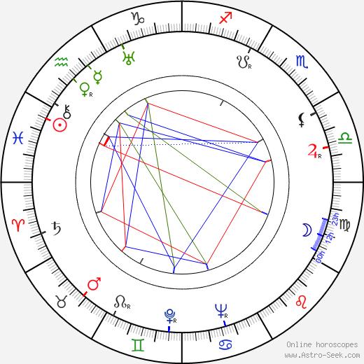 Sô Yamamura birth chart, Sô Yamamura astro natal horoscope, astrology