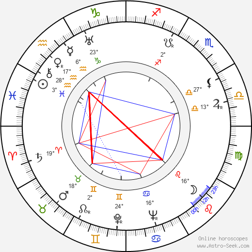 Vaughn Taylor birth chart, biography, wikipedia 2019, 2020