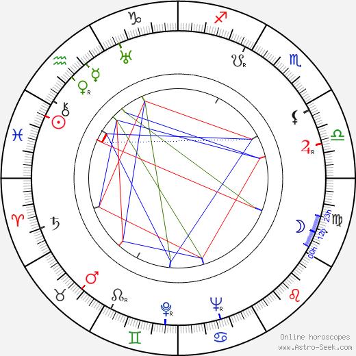 Wilm ten Haaf birth chart, Wilm ten Haaf astro natal horoscope, astrology