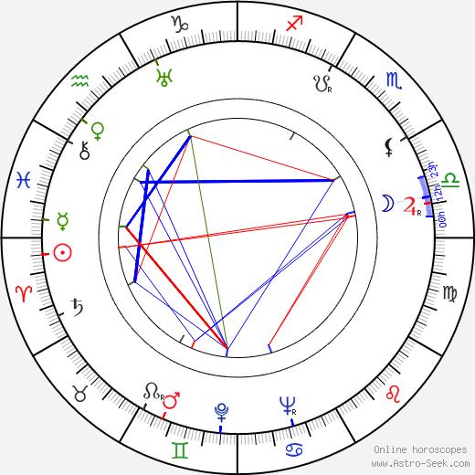 Al Silvani birth chart, Al Silvani astro natal horoscope, astrology