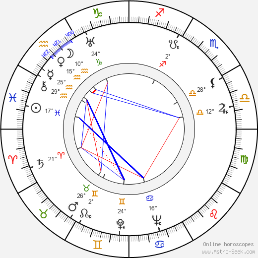 Claire Trevor birth chart, biography, wikipedia 2019, 2020