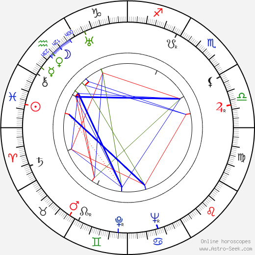 Claire Trevor birth chart, Claire Trevor astro natal horoscope, astrology