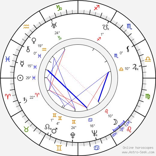 Edith Ker birth chart, biography, wikipedia 2019, 2020