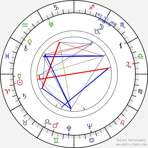 Kaija Paasi tema natale, oroscopo, Kaija Paasi oroscopi gratuiti, astrologia