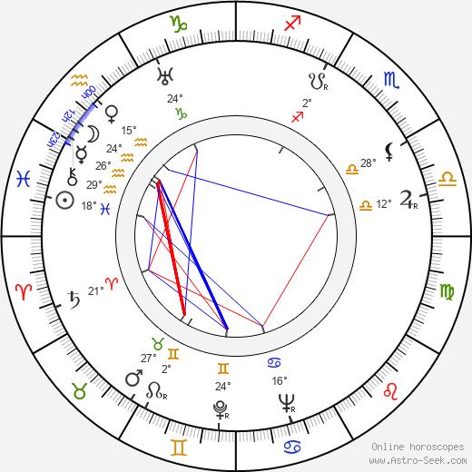 S. Sylvan Simon birth chart, biography, wikipedia 2019, 2020