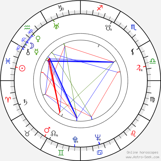 S. Sylvan Simon astro natal birth chart, S. Sylvan Simon horoscope, astrology