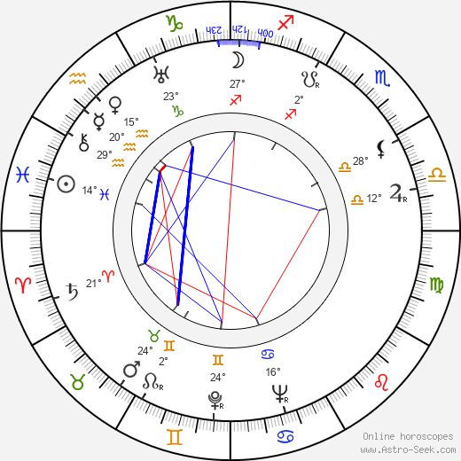 Sheila Terry birth chart, biography, wikipedia 2017, 2018