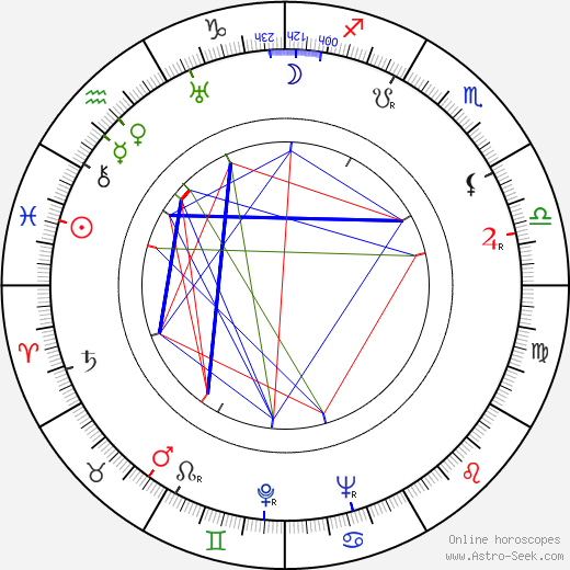 Sheila Terry astro natal birth chart, Sheila Terry horoscope, astrology