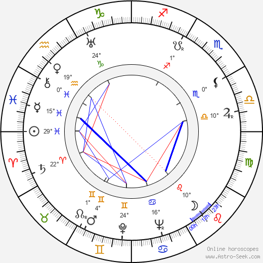 Stefan Ciubotarasu birth chart, biography, wikipedia 2019, 2020