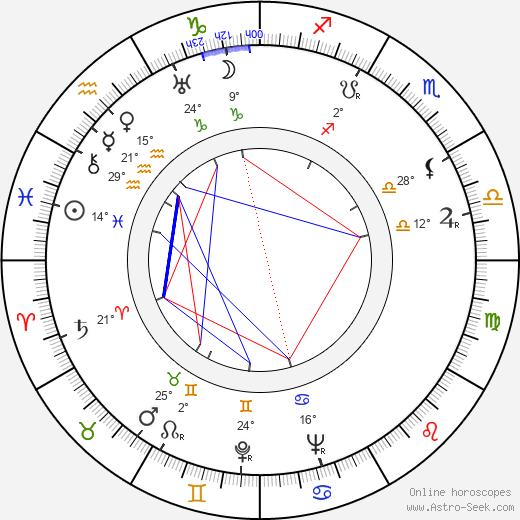 Tauno Lehtonen birth chart, biography, wikipedia 2020, 2021