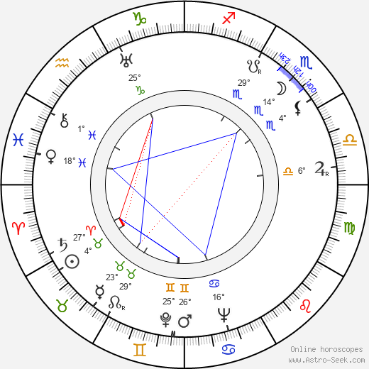 Belle Chrystall birth chart, biography, wikipedia 2019, 2020