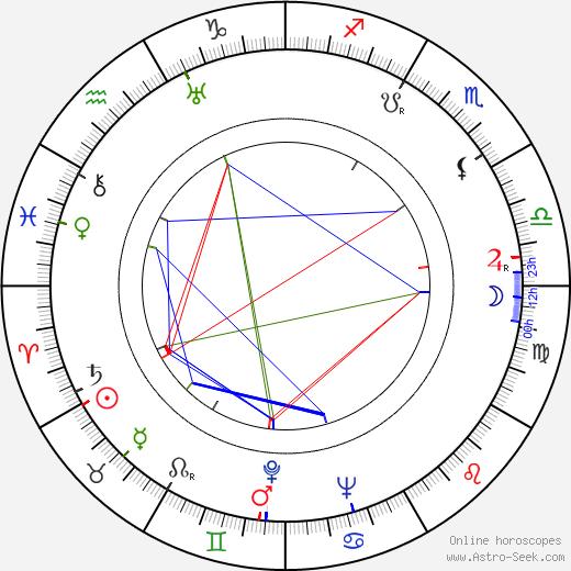 Katharina Brauren astro natal birth chart, Katharina Brauren horoscope, astrology