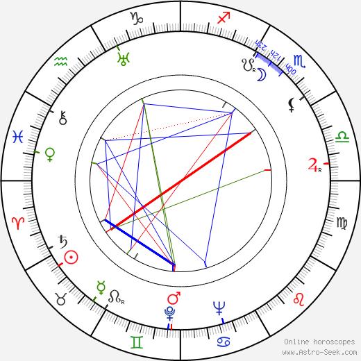Lingyu Ruan astro natal birth chart, Lingyu Ruan horoscope, astrology