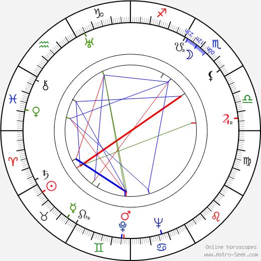 Tomoyuki Tanaka astro natal birth chart, Tomoyuki Tanaka horoscope, astrology