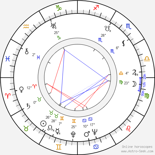Alexander Paal birth chart, biography, wikipedia 2019, 2020