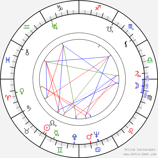 Alexander Paal astro natal birth chart, Alexander Paal horoscope, astrology