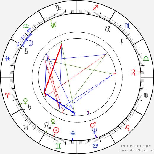 Gloria Shea день рождения гороскоп, Gloria Shea Натальная карта онлайн