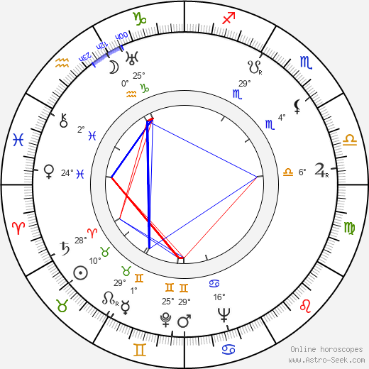 Maurice Noble birth chart, biography, wikipedia 2020, 2021