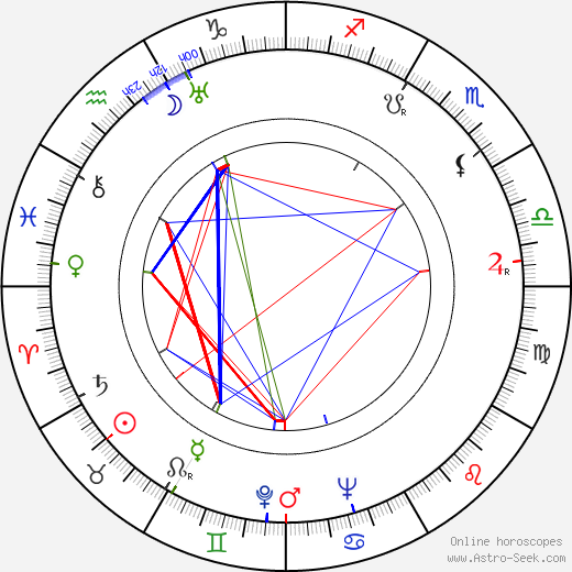 Maurice Noble birth chart, Maurice Noble astro natal horoscope, astrology
