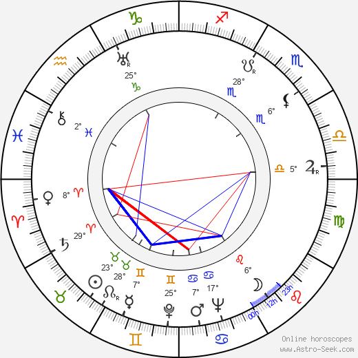 Richard Rober birth chart, biography, wikipedia 2018, 2019