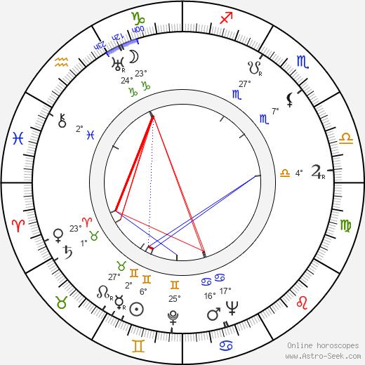 Walter Szurovy birth chart, biography, wikipedia 2019, 2020