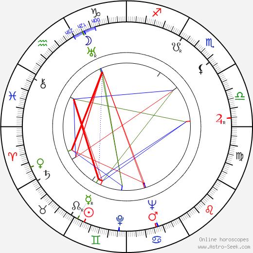 Walter Szurovy astro natal birth chart, Walter Szurovy horoscope, astrology